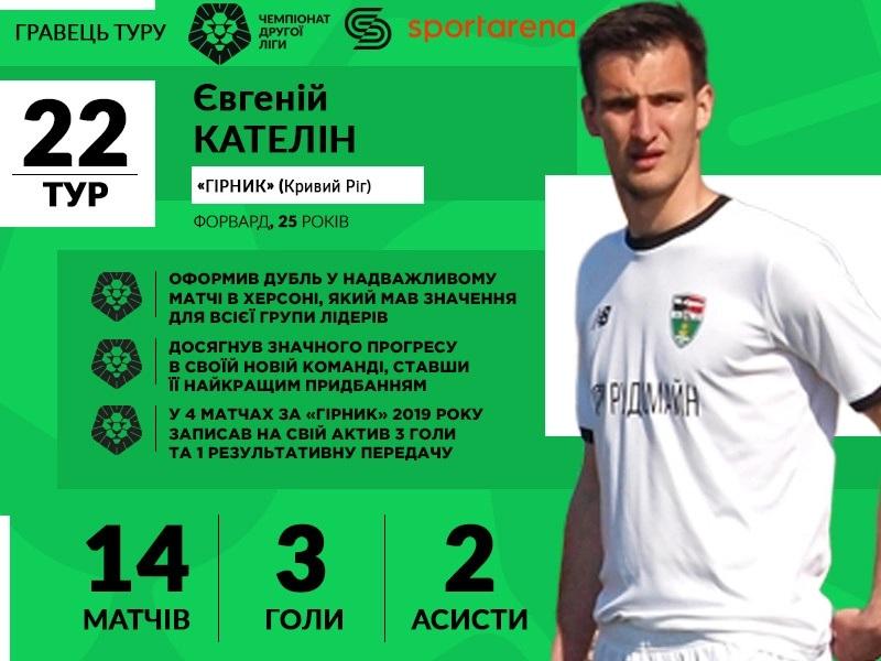 Кателин - герой 22 тура 2 лиги, Фетисов - в сборной!