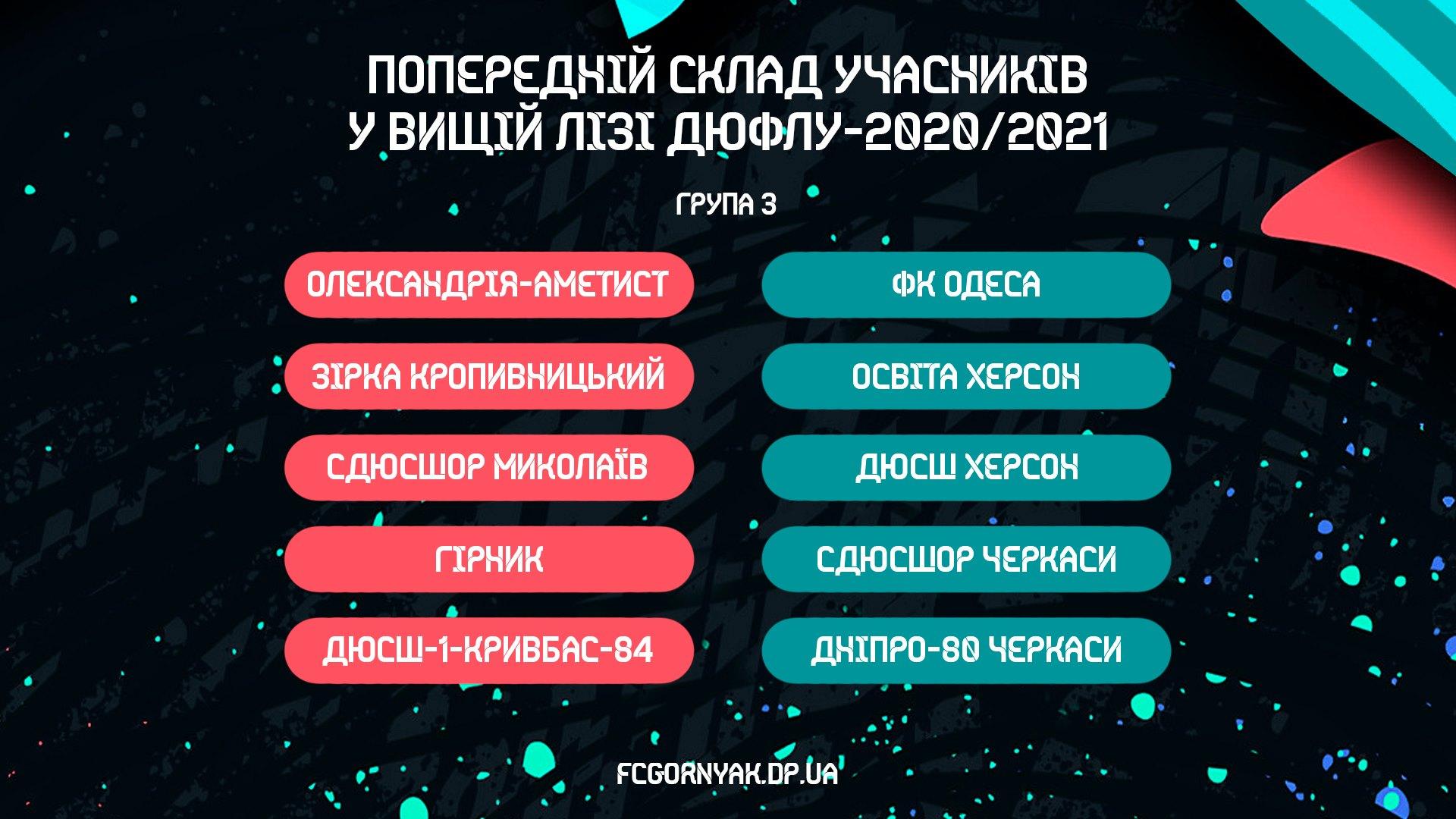 "ДЮФЛУ-2020/21: четыре команды ФА ""Горняк"""